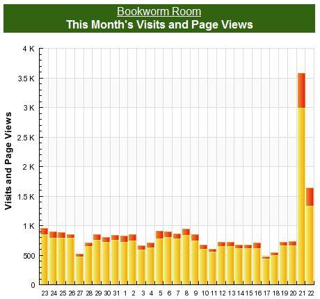 BookwormRoom spike