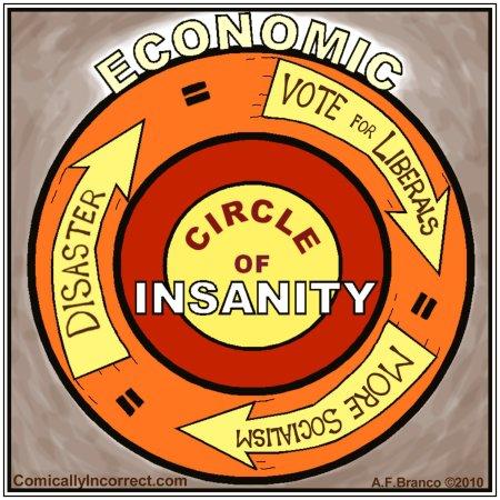 CircleOfInsanity