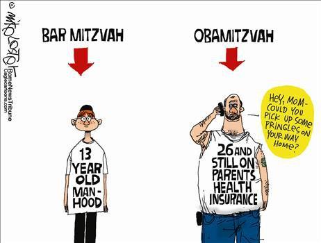 Obarmitzvah