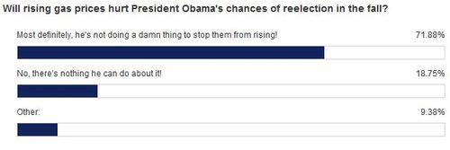 ObamaGas
