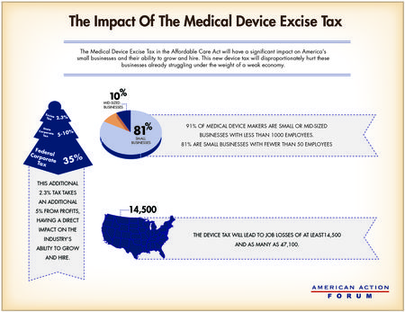 The_Impact_of_the_Medical_Device_Excise_Tax